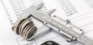 podatek dochodowy