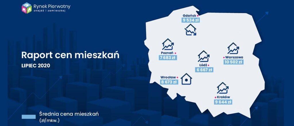 ceny mieszkań 2020